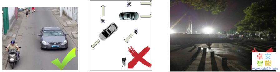 科普 | 泛智能摄像机道路检测安装调试
