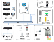 济南宾馆酒店安防系统安装方法及解决方案